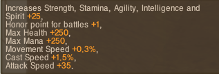Title Stats